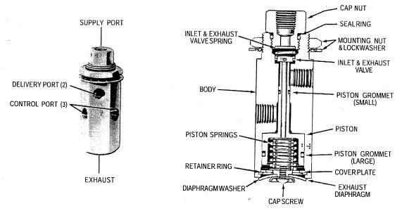 bendix air brake system schematic