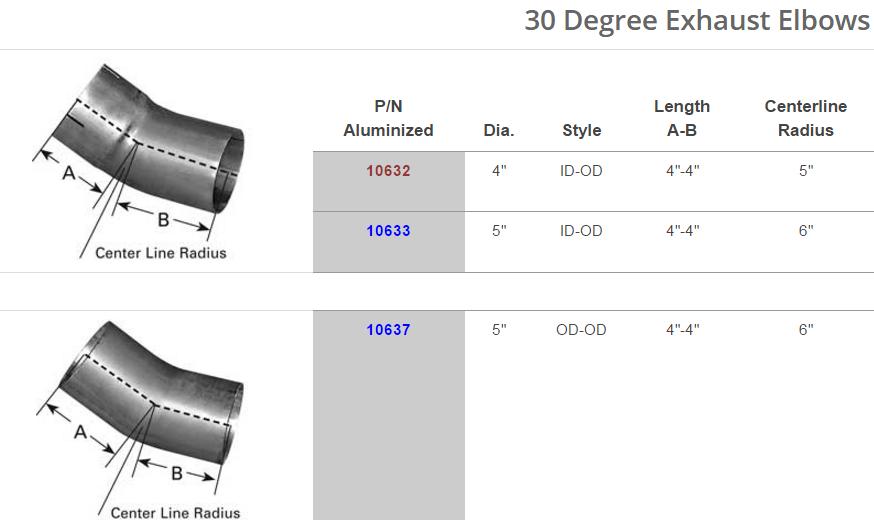 30-degree-exhaust-elbows