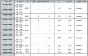 automatic-slack-adjuster-4009-data