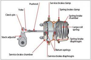 Brake-chamber-1