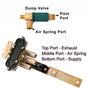 90054007 Controlled Response Height Control Valve