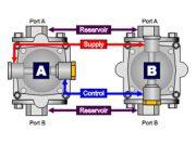 sealco-110170-spring-brake-control-valve-2