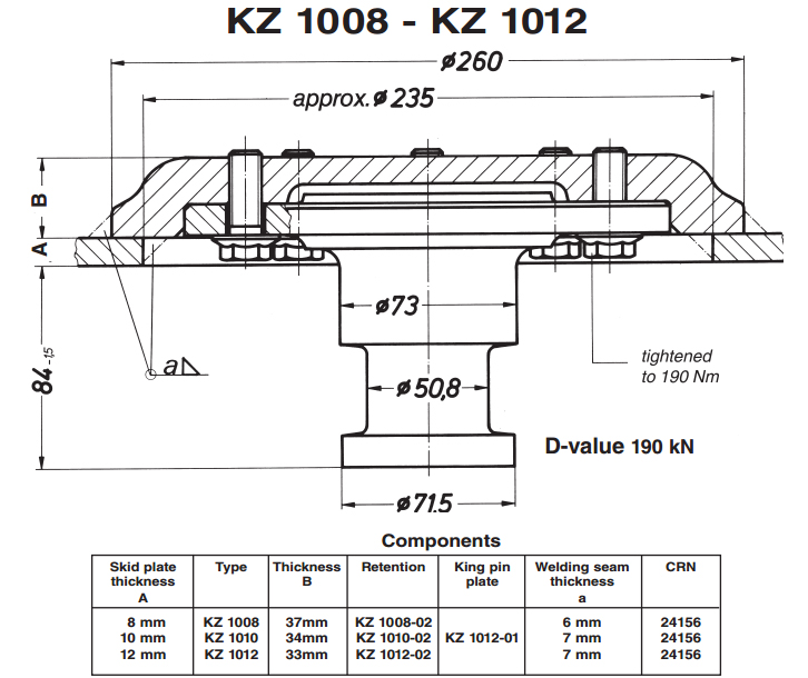 Replacement Jost Kz 1008 1012 Bolted King Pins 50mm