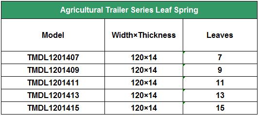 agricultural-leaf-spring