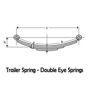 Double Eye Springs