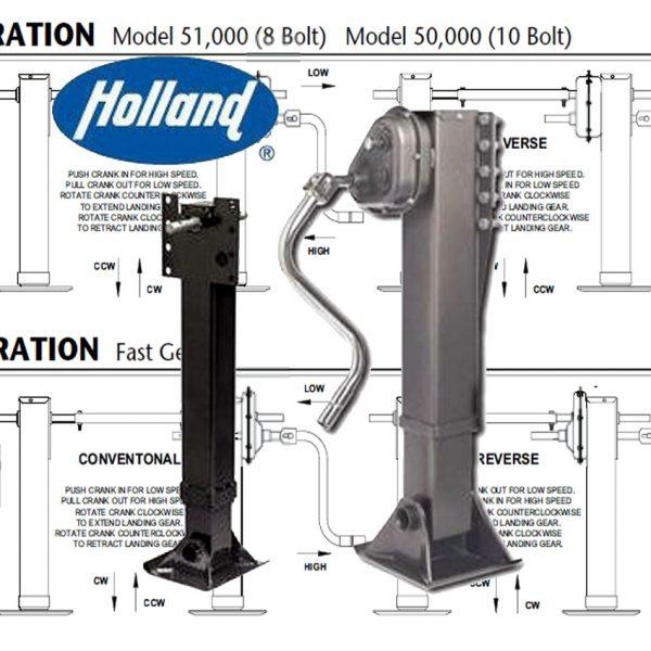 SAF-HOLLAND-H-D-Semi-Trailer-langding-gear